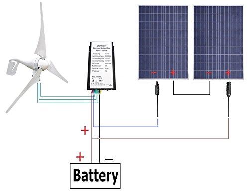 Windkraftgenerator ECO-WORTHY